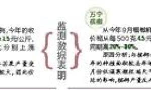 前三季度重要商品价格显示 万宁槟榔昌江芒果价格上涨